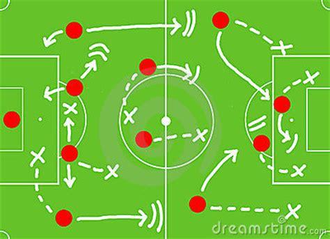 Football coaching business plan